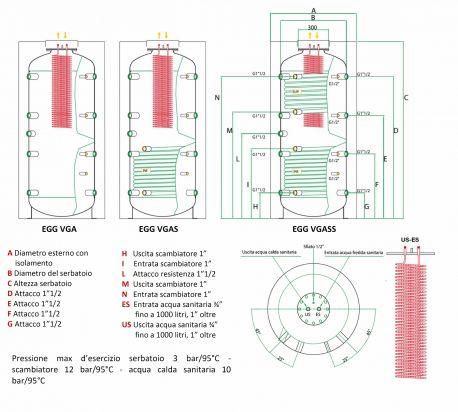 Produzione istantanea di acqua calda sanitaria serbatoi for Serbatoio di acqua calda in plastica