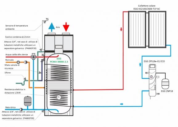 Scaldacqua pompa di calore egg pcwu for Connessioni idrauliche di acqua calda sanitaria