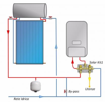 Schema Impianto Solare Termico A Circolazione Forzata Dwg Infissi