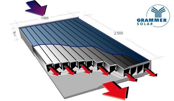 Pannello Solare Aria Calda : Solare ad aria grammer solar